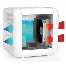 Ice cube - luftkonditionering - ingredienser - resultat - hur man använder
